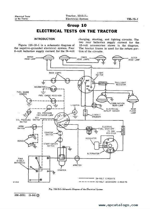 John Deere I Tractor Sm Service Manual Pdf on Diagram Of A John Deere Hydraulic Control Valve