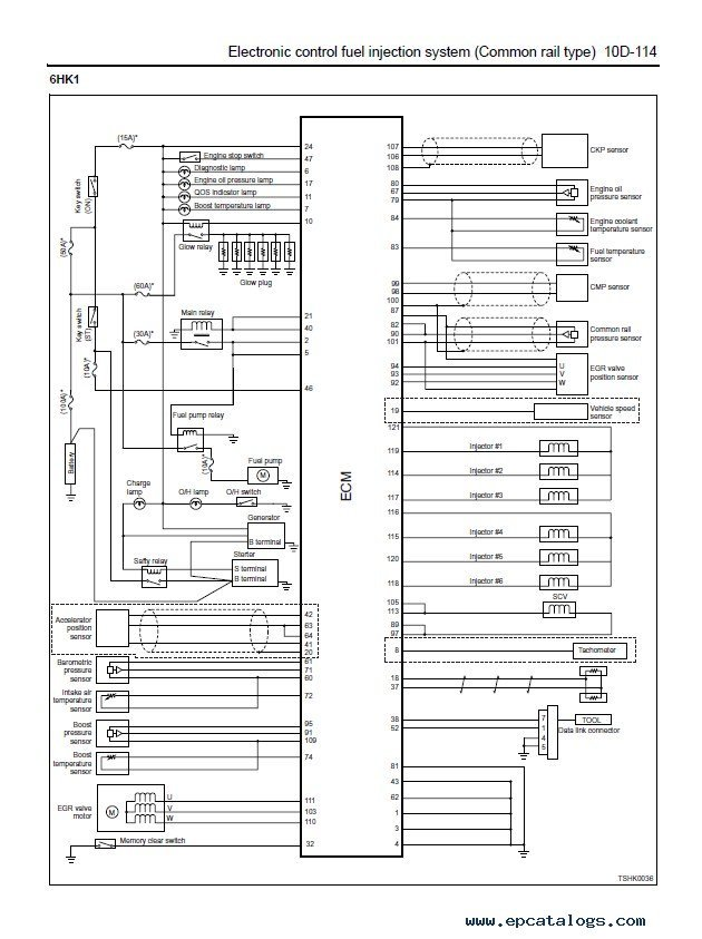 Sensational Isuzu 4He1 Engine Diagram Online Wiring Diagram Wiring 101 Photwellnesstrialsorg