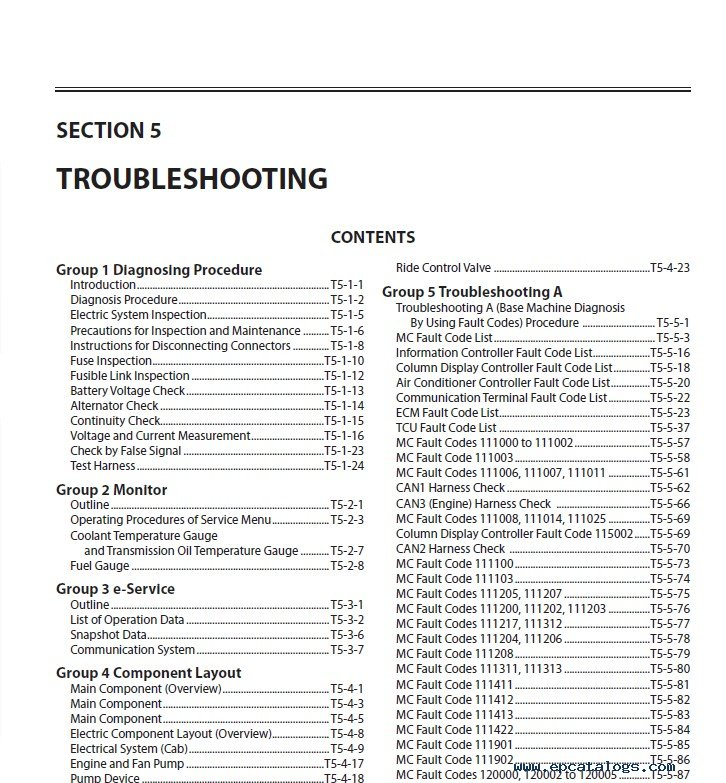 Hitachi Wheel Loader ZW180(PL)-5B Troubleshooting PDF