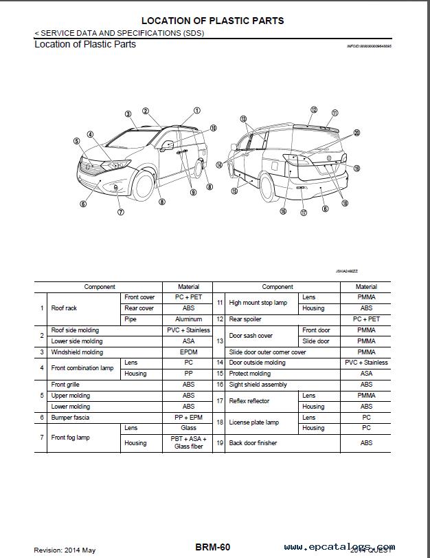 Nissan quest model e52 series 2014 service manual pdf repair manual nissan quest model e52 series 2014 service manual pdf 3 asfbconference2016 Gallery