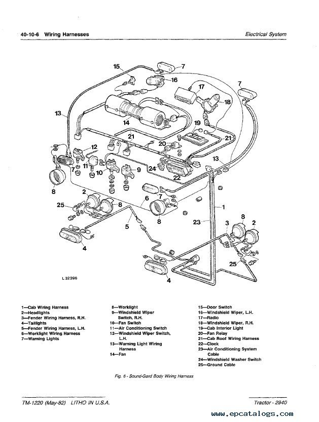 John Deere 2940 Tractor TM1220 Technical Manual PDF repair manual – John Deere Wiring Harness Diagram