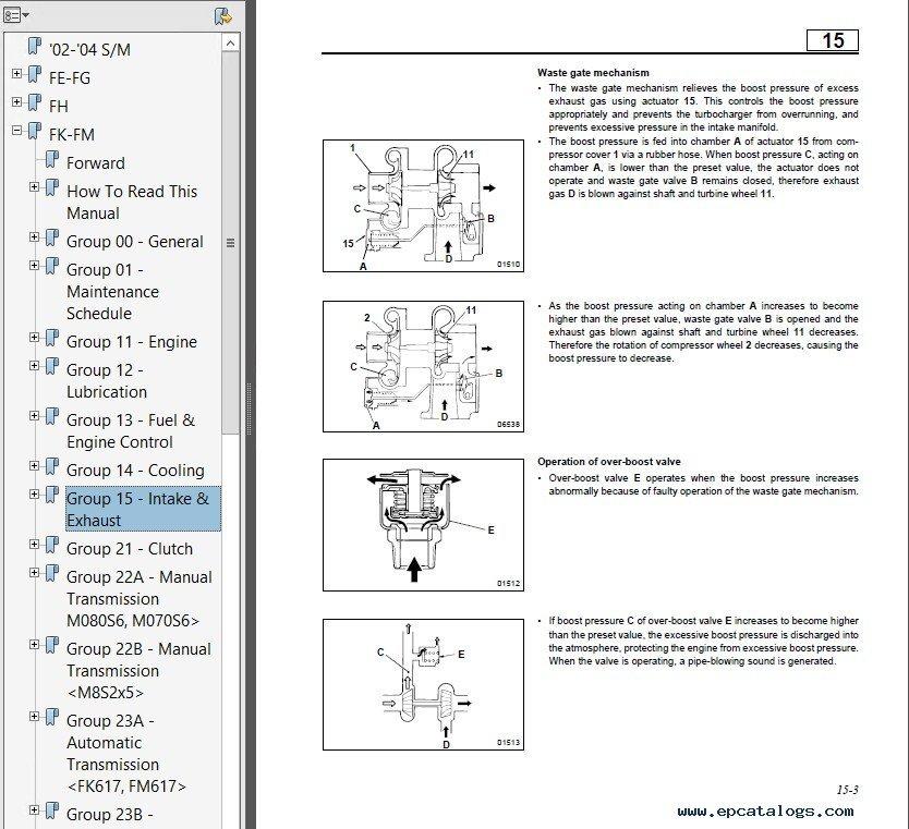 mitsubishi gearbox manual pdf