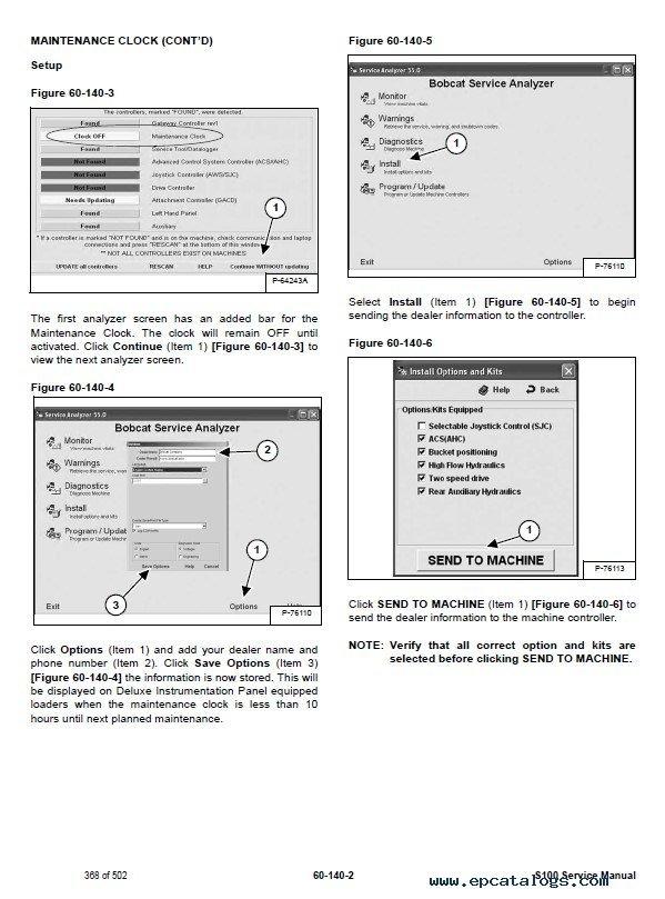 Bobcat S Skid Steer Loader Service Manual Pdf
