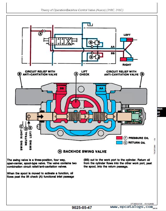 john deere c c c backhoe loader operation and test enlarge