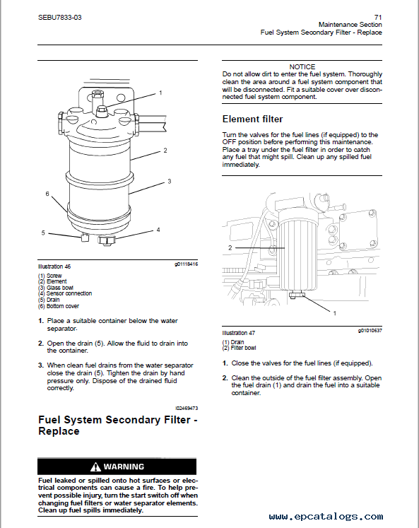 electrical operation and maintenance manual pdf