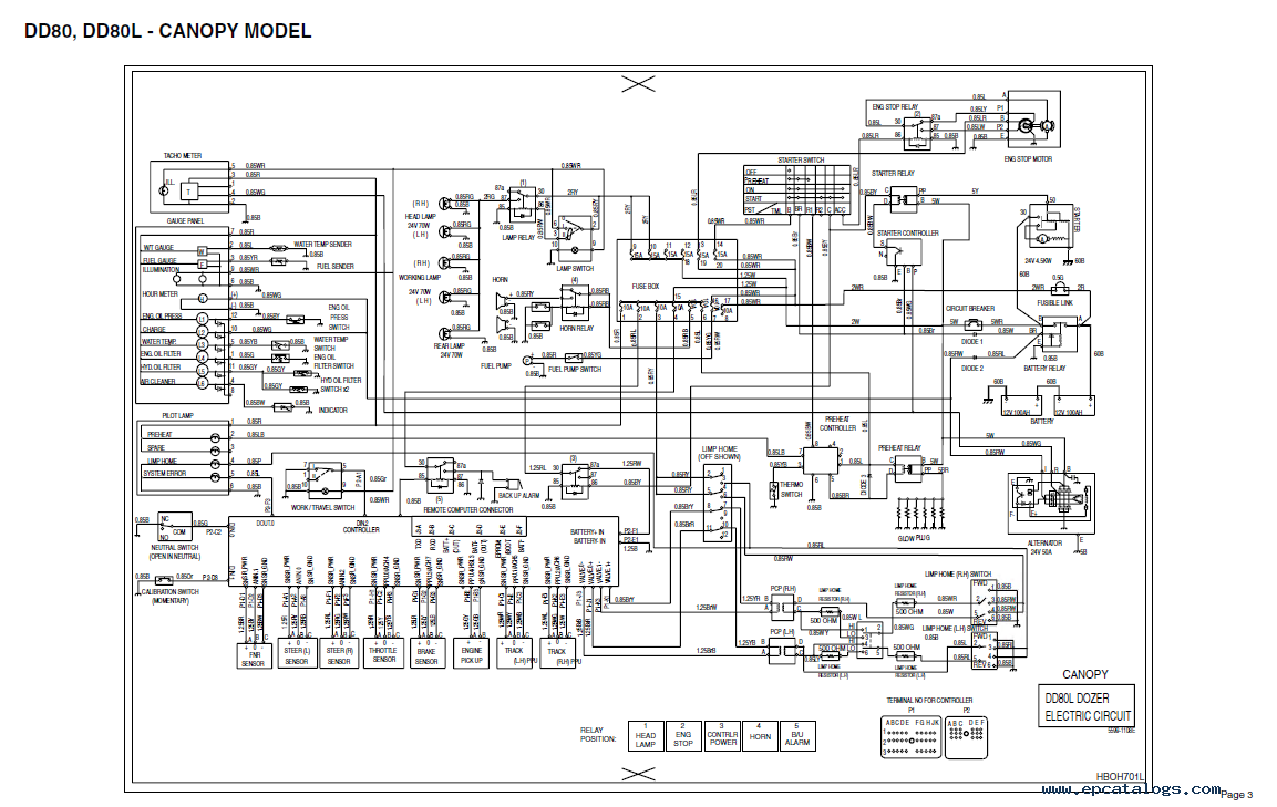 doosan electrical   hydraulic schematics manual pdf