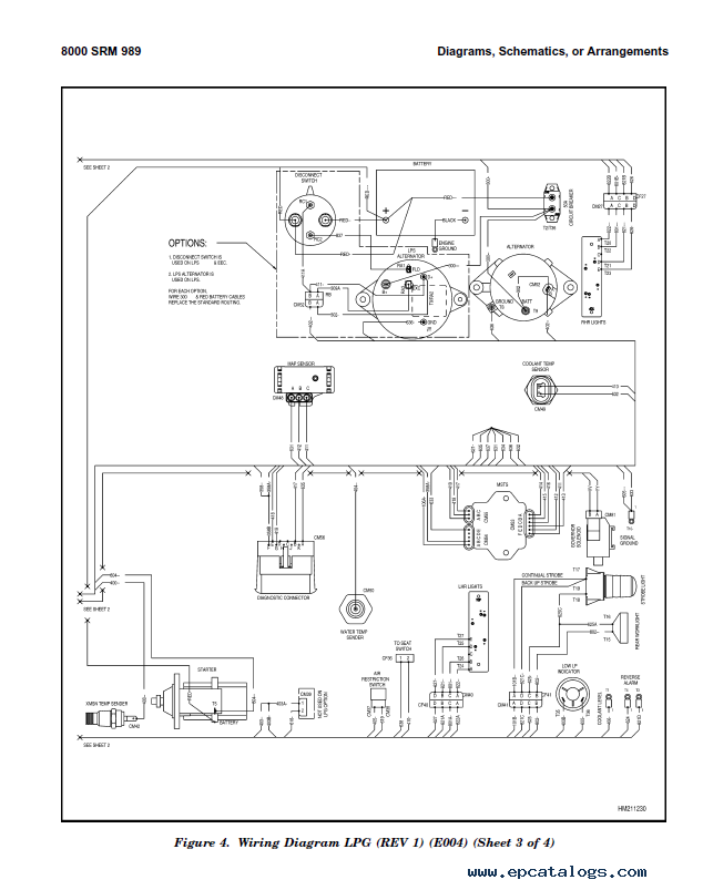 Hyster S120xms Forklift Wiring Diagram - 01 Ford Taurus Fuse Box  smart-455.au-delice-limousin.fr | Hyster 100 Wiring Diagram |  | Bege Place Wiring Diagram - Bege Wiring Diagram Full Edition
