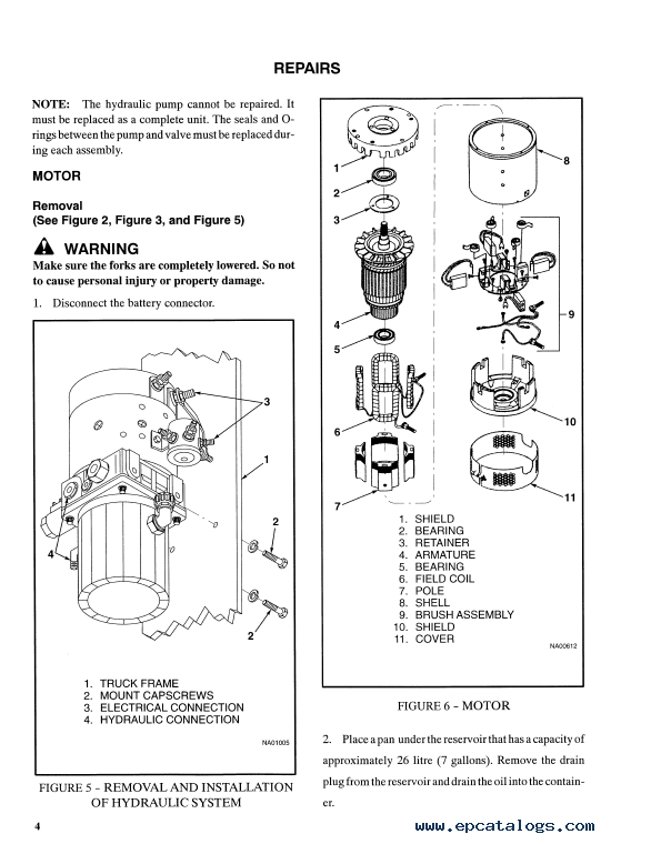 hyster class 3 b215 w45xt electric motor hand trucks pdf. Black Bedroom Furniture Sets. Home Design Ideas
