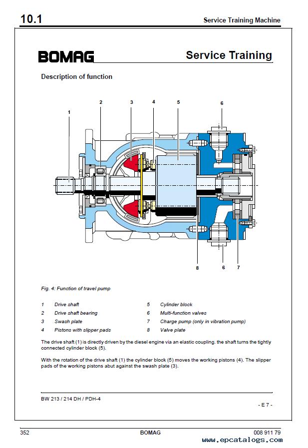 Bomag    Single       Drum    Roller    BW    213 DH4 BVC Service Manual PDF