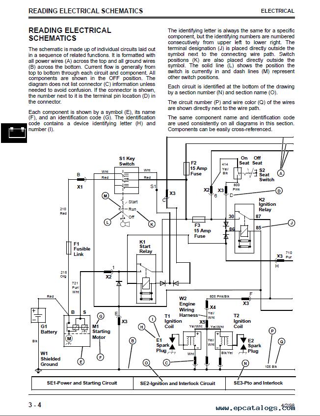 john deere 200 wiring diagram john deere 200 sprayer attachment tm1729 technical manual  sprayer attachment tm1729 technical manual