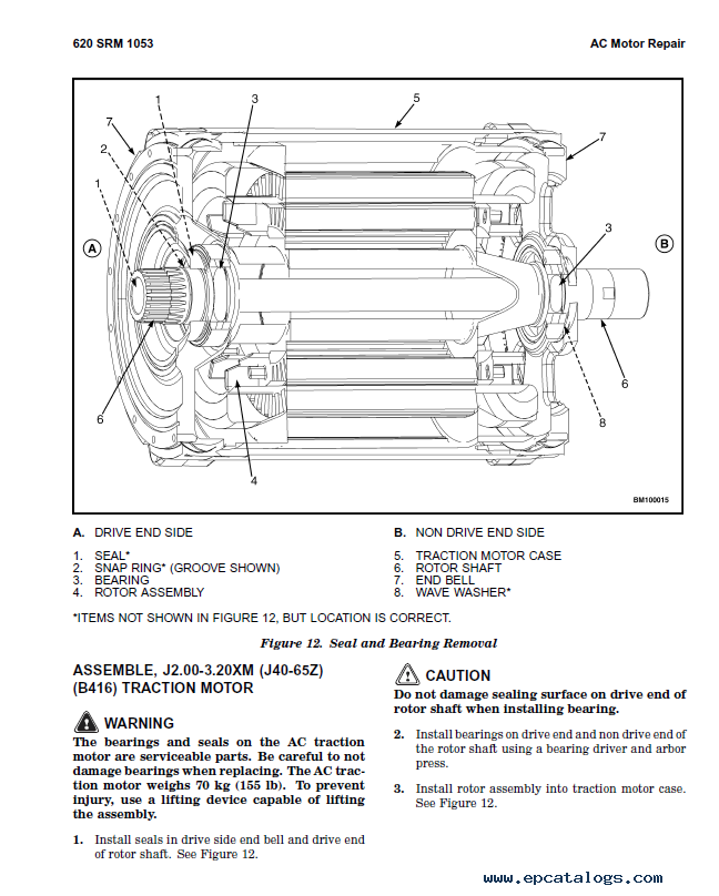 Hyster class 1 b416 pdf for Drive end and non drive end of motor