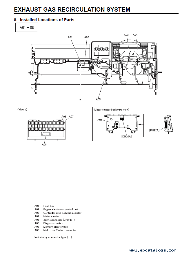 mitsubishi fuso canter truck service manual pdf mitsubishi fuso canter truck service manual pdf mitsubishi canter wiring diagram at creativeand.co