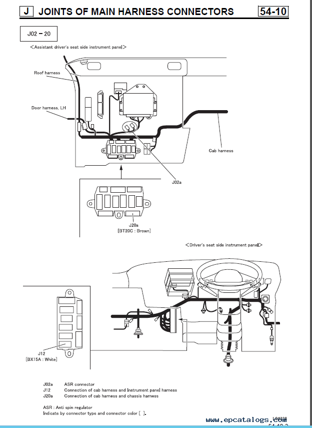 04 Mitsubishi Fuso Wiring Diagram Simonand 6m7 Fighter Australia Shop: Mitsubishi Canter Wiring Diagram At Executivepassage.co