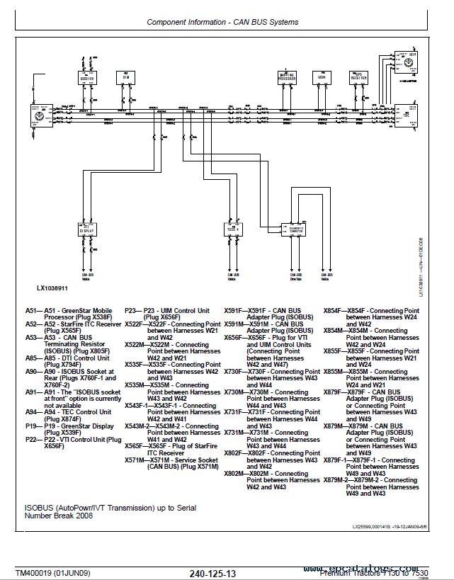 John Deere Premium Tractors 7130 7530 Diagnostics TM400019 – John Deere 4000 Wiring Diagram