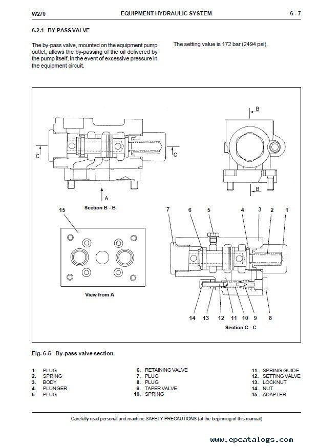 New Gentlelase Service Manual Pdf