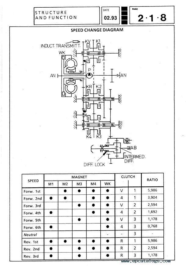 Komatsu HA250   HA270 Dump Truck Shop Manual PDF
