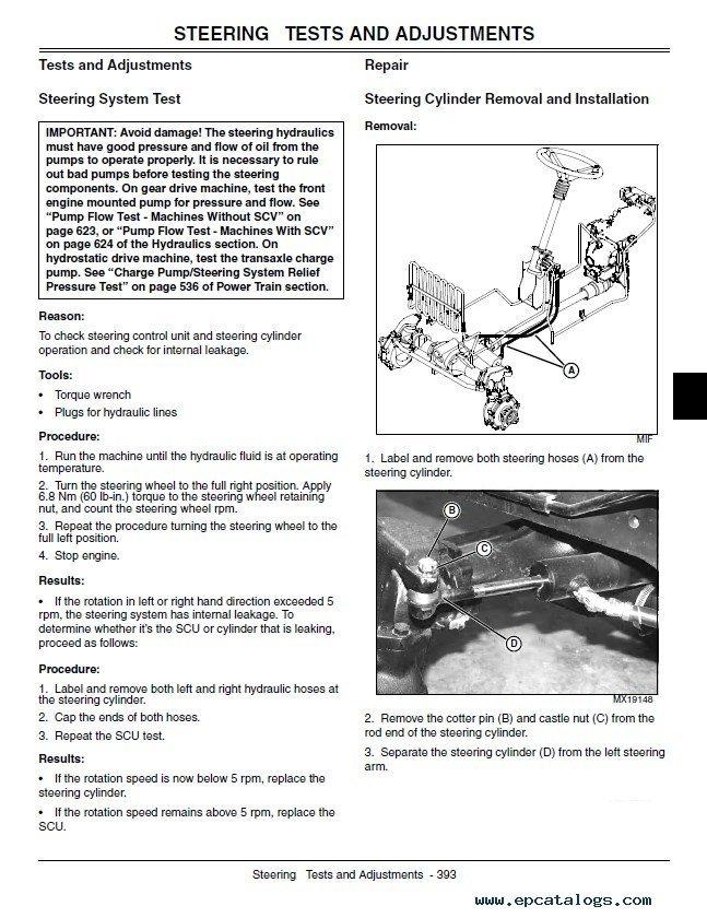 John deere 4010 manual pdf