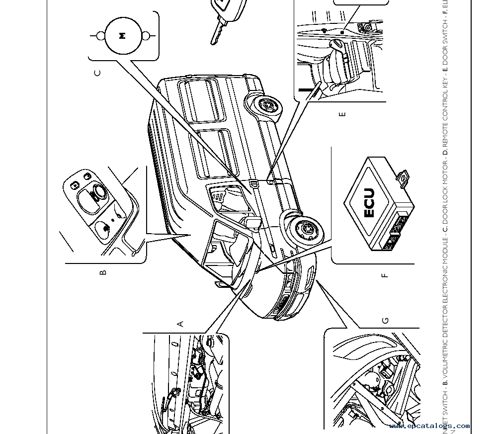 Cool Iveco Daily Wiring Diagram Fleetwood Rv Wiring Diagram For ...