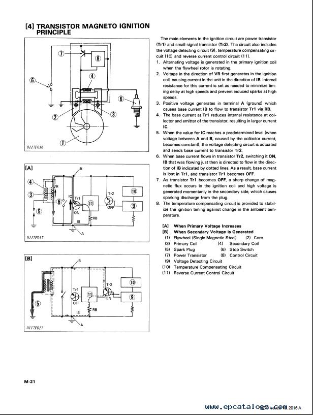 Kubota engines manual download