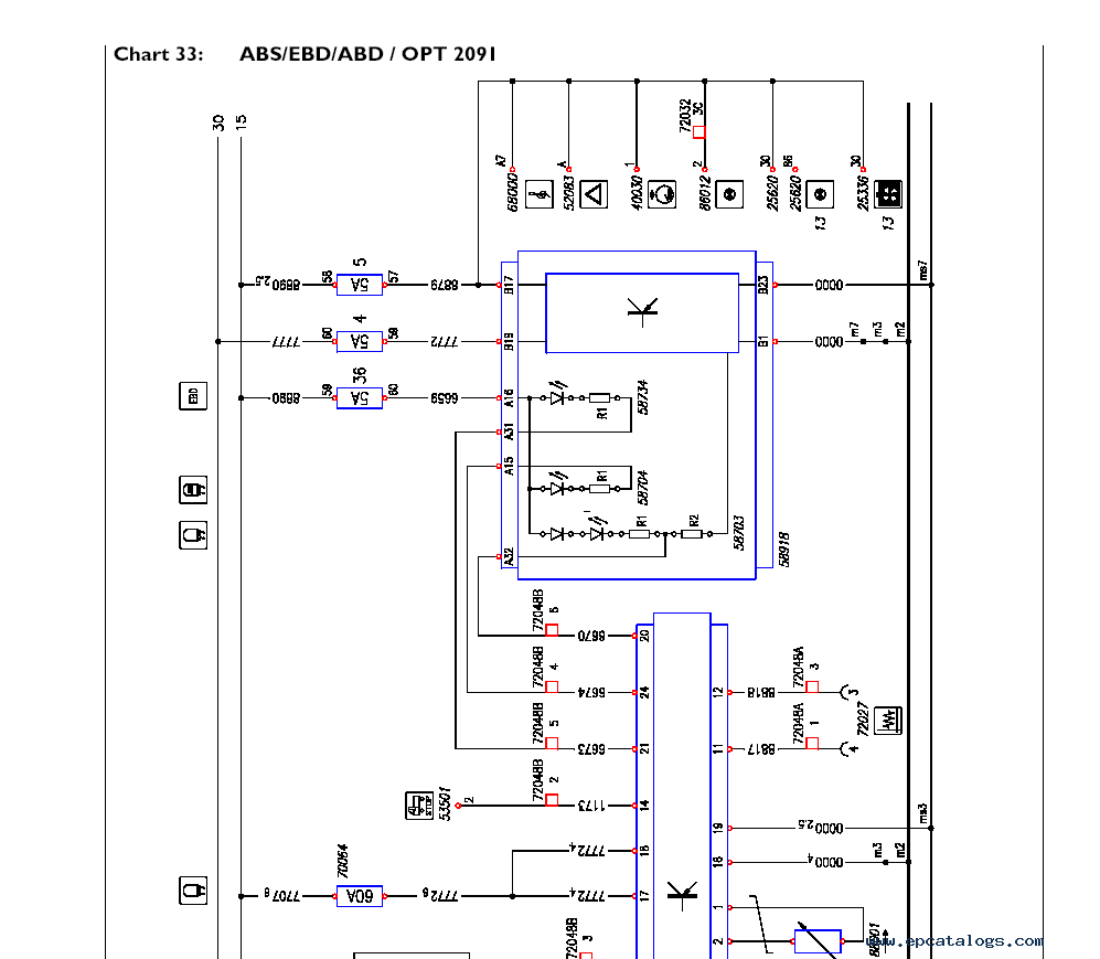 Iveco Daily 4 on engine distributor diagram, engine power diagram, engine interior diagram, engine wiring harness, engine exhaust diagram, engine housing diagram, engine valves diagram, engine repair diagram, engine block diagram, engine flow diagram, engine lights diagram, engine camshaft diagram, engine assembly diagram, wheels diagram, engine alternator diagram, engine starter diagram, engine generator diagram, engine fan diagram, engine mounting diagram, engine cooling diagram,