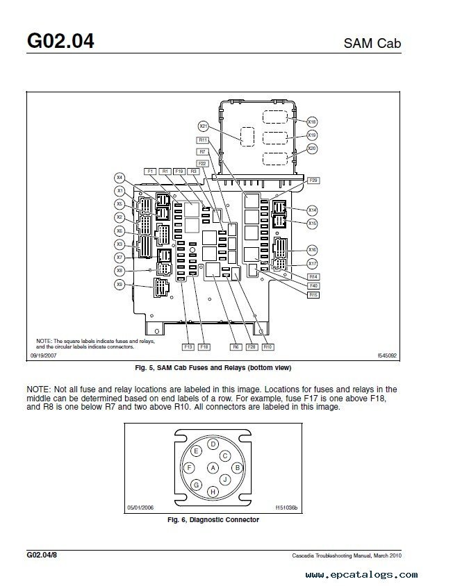 Freightliner Cascadia repair service manual freightliner cascadia wiring diagrams freightliner cascadia freightliner fuse box diagram at n-0.co