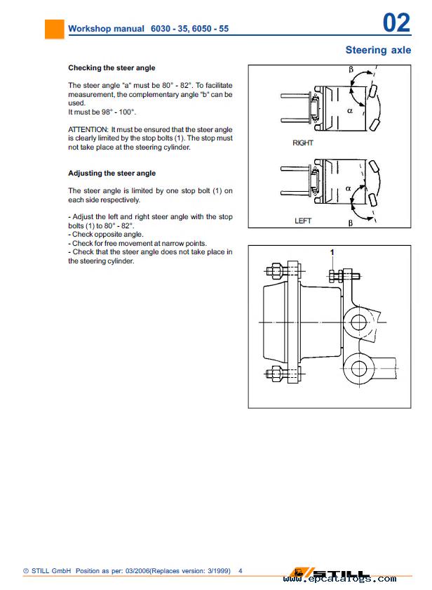 Sensational Still Forklift Wiring Diagram Diagram Wiring 101 Capemaxxcnl
