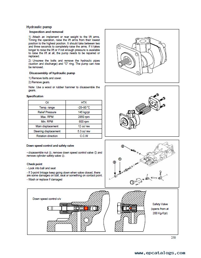 mccormick ct28 ct36 series tractors service manual pdf rh epcatalogs com McCormick Tractor Parts McCormick Tractor Parts