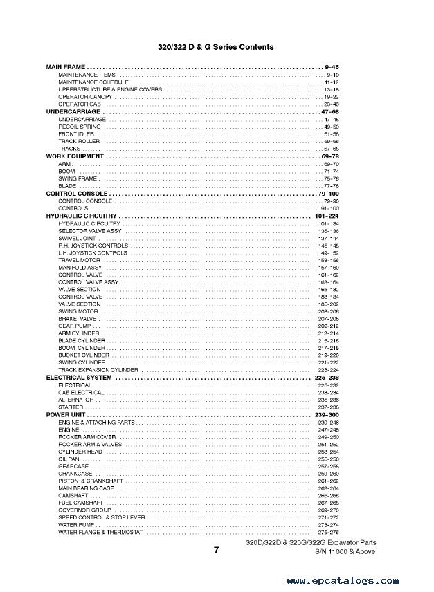 Bobcat 320, 322 D and G-Series Excavators Parts Manual PDF