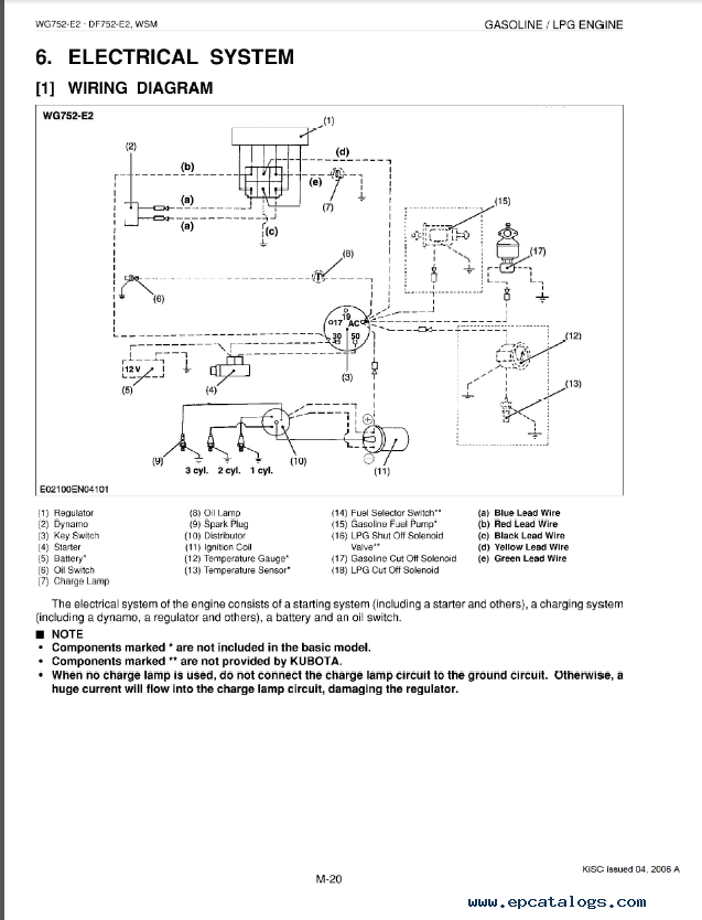 kubota engine wiring diagram kubota image wiring kubota wiring schematic gas 1005 kubota auto wiring diagram on kubota engine wiring diagram