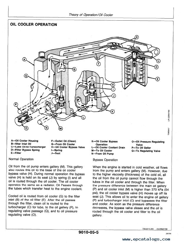 John Deere Skidder 648 Wiring Harness Diagram - Wiring Diagram For ...