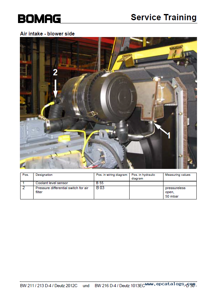Bomag Bw 211 213 216 D 4 Drum Rollers Service Training Pdf