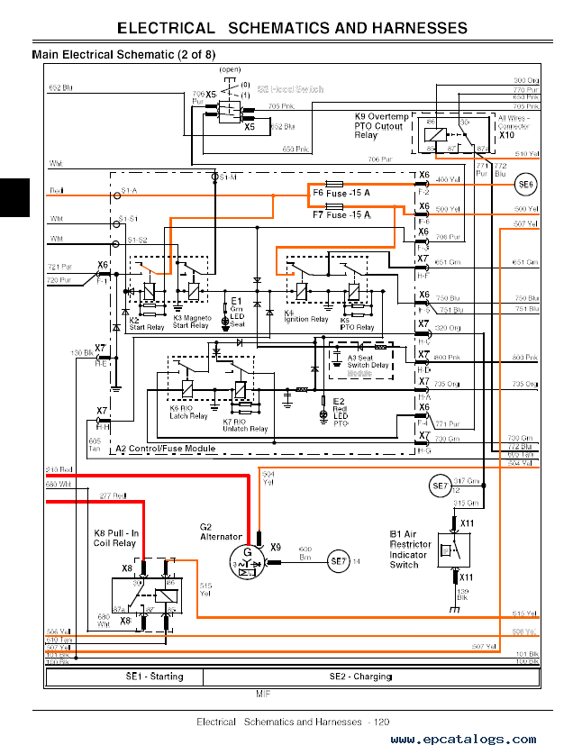 john deere x595 wiring diagram   30 wiring diagram images