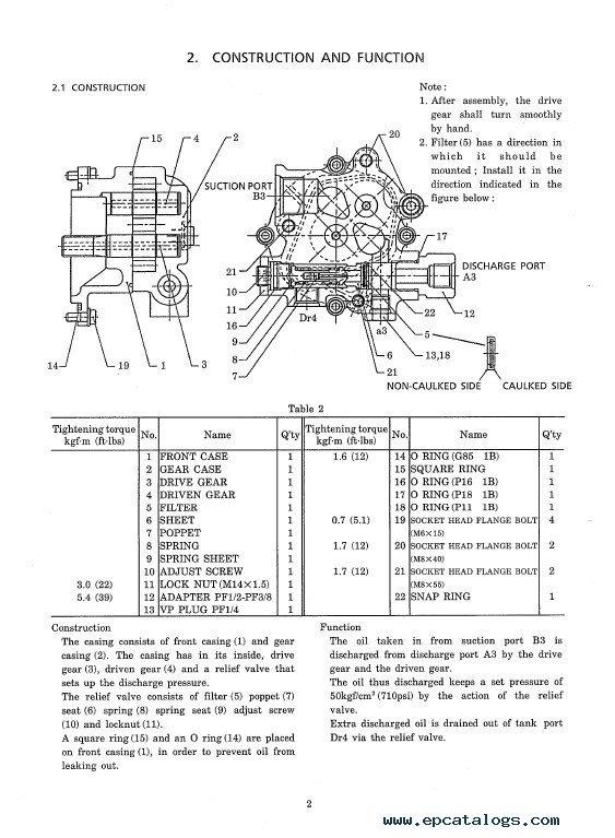 Kobelco SK100(L) V, SK120 V, SK120LC V Hydraulic Excavators Shop Manual PDF