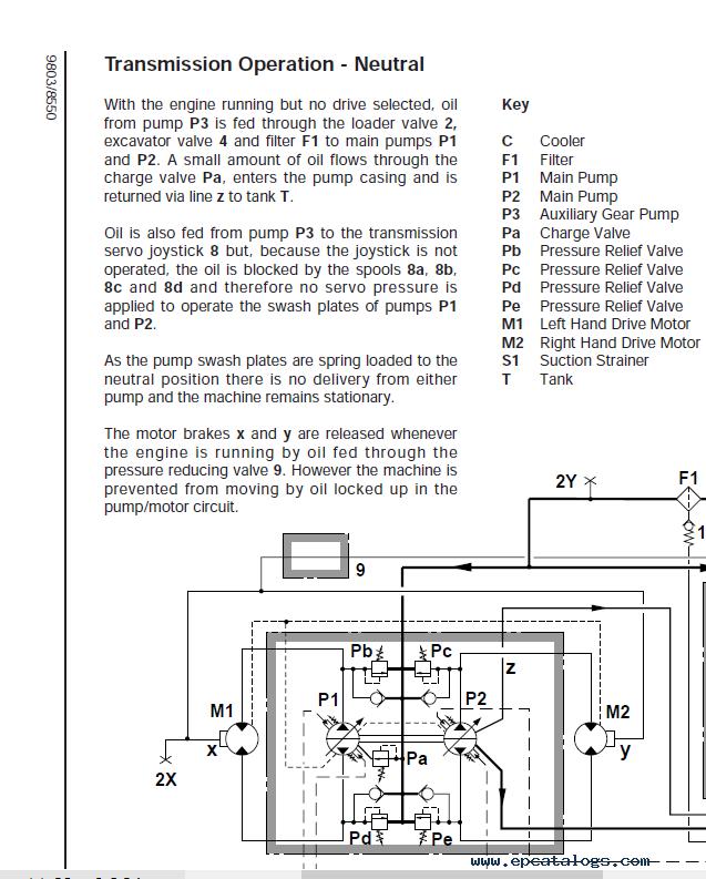 Jcb Backhoe Loader 1cx  208s Service Manual Pdf