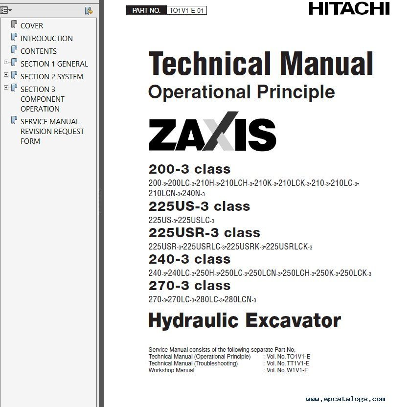 hitachi zaxis 3 series set of pdf manuals rh epcatalogs com Hitachi Excavators Hitachi Excavators Service Manual