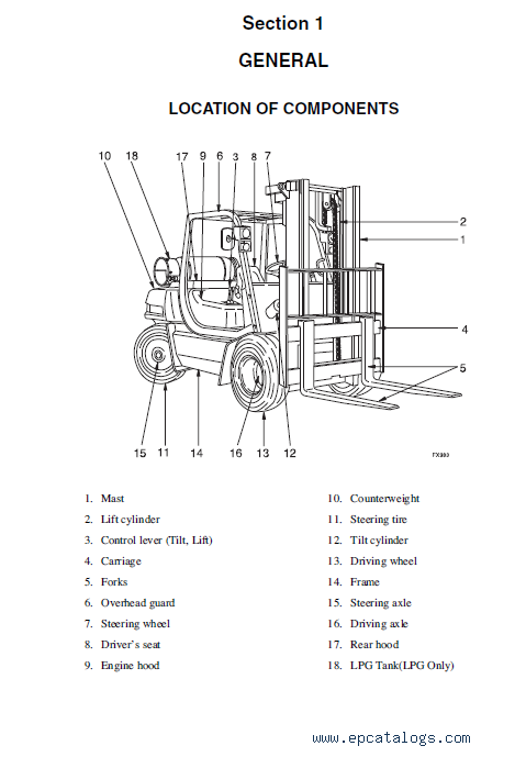 DIAGRAM] Toyota Forklift Seat Diagrams Manual FULL Version HD Quality  Diagrams Manual - DIAGRAMTOYSK.NETNA.ITnetna.it