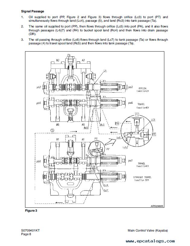 terex pt 80 wiring diagram palfinger wiring diagrams