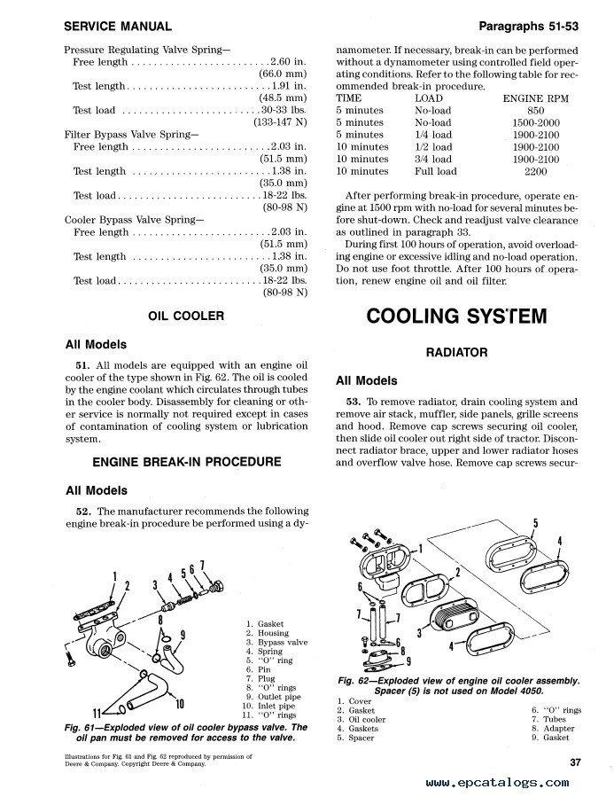 John Deere Series 4050 4250 4450 4650 4850 Tractor Shop Manual PDF – John Deere 4450 Engine Diagram