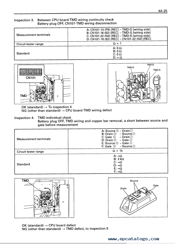 Toyota Forklift Manual 5fbe. Toyota 5fbe 10 20 Series Battery Forklifts Pdf Manual Rh Epcatalogs Forklift Book Repair. Toyota. Toyota Forklift Wiring Diagram 20 At Scoala.co