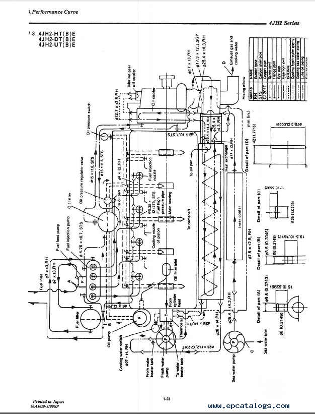 Yanmar Tachometer Wiring Diagram. . Wiring Diagram on