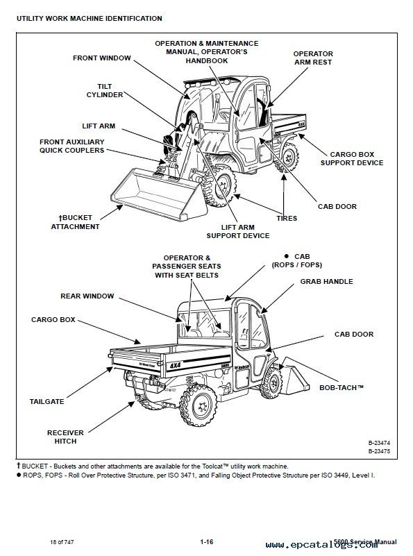 Bobcat Toolcat 5600 Utility Work Machine Service Manual PDF
