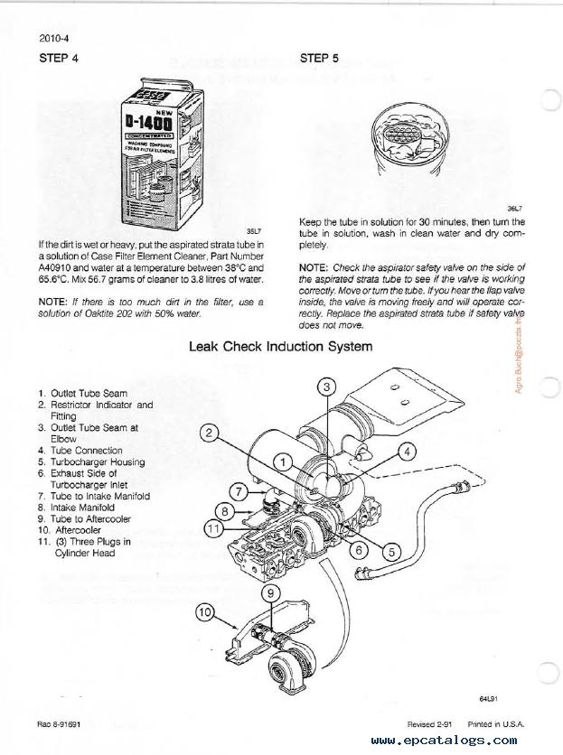 Сase Ih 7200 Series Magnum Tractors Service Manual Pdf