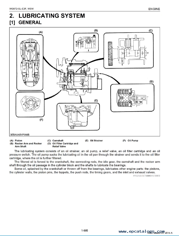 kubota wg972 gl e3f gasoline lpg engine workshop manual pdf kubota wg972 gl e3f gasoline, lpg engine workshop manual pdf 9y111 lpg wiring diagram pdf at bakdesigns.co