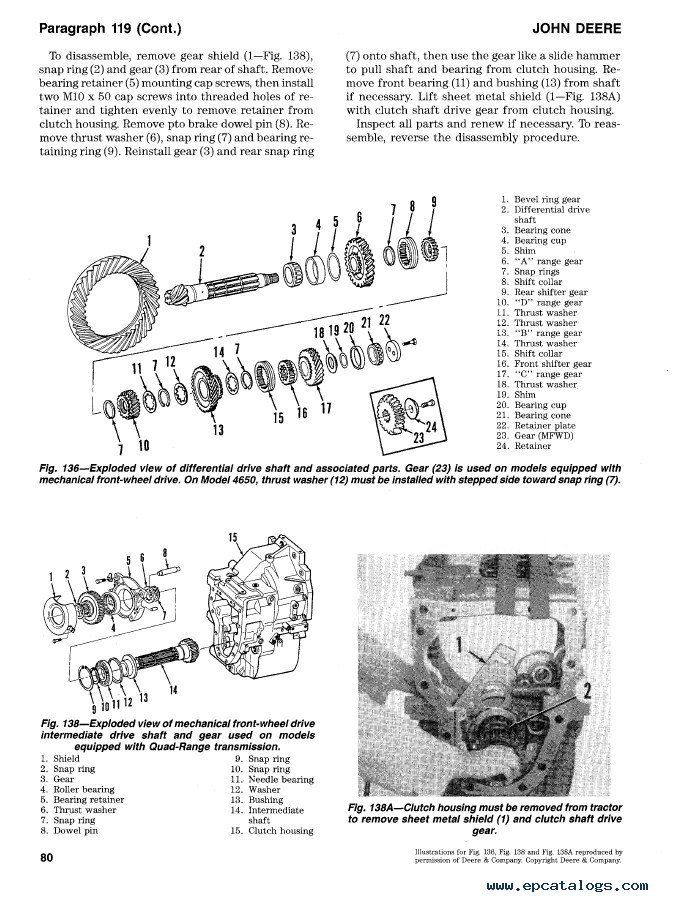 John Deere 4050 4250 4450 4650 4850 Shop Manual PDF