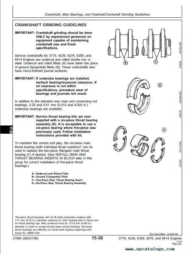 John Deere Series 300 3179, 4239, 6359, 4276, 6414 Diesel Engine CTM4 PDF