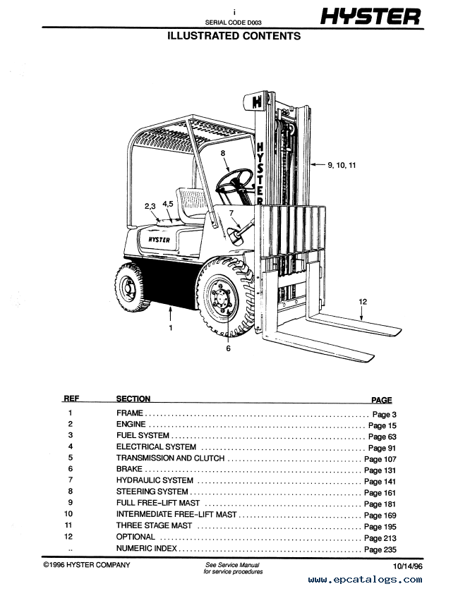 Hyster Challenger D H H H H H H H H Forklift Service Repair Manual P on hyster parts manual