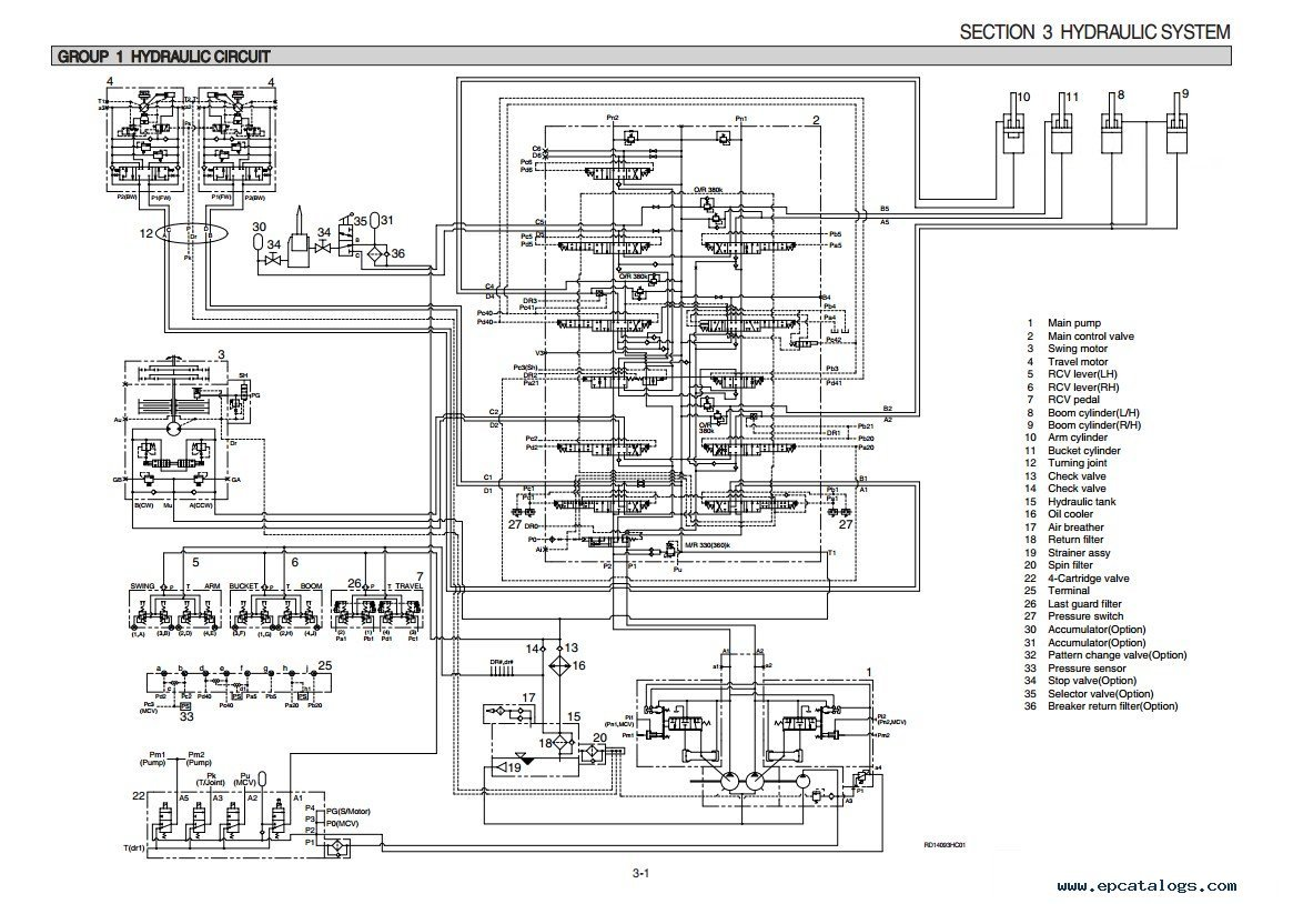 Wiring Diagram For Hyundai Excavator And Schematics I20 Symbols Source R140 9 Crawler Repair Manual Pdf Rh Epcatalogs Com Electrical Schematic New