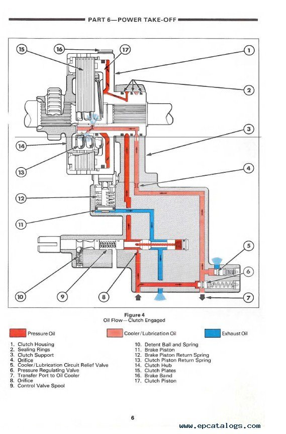 ford 7610 wiring diagram electrical diagrams forum u2022 rh jimmellon co uk
