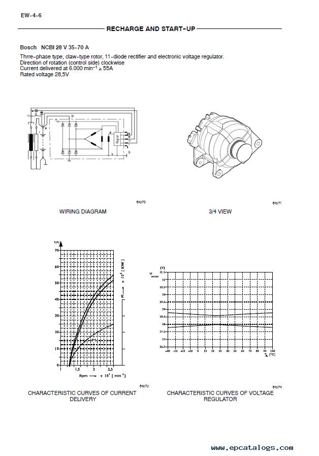Case F4GE0484E - F4GE0684F - F4HE0684J Engines Repair Manual