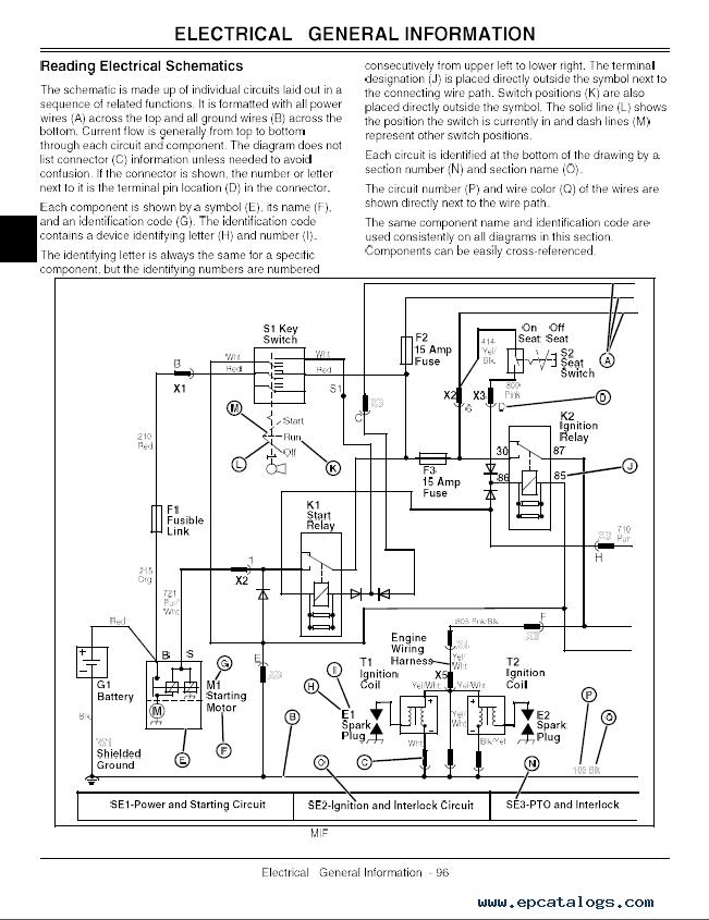 John Deere mower Manual online